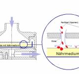 Prinzip-Skizze der Firma Holbach Umweltanalytik zur Luftkeimsammlung